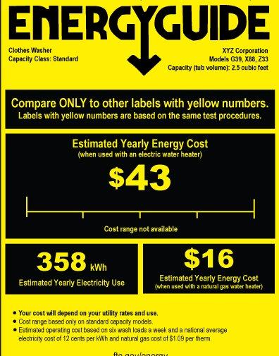 Energy Efficiency Ratings - Understanding Them