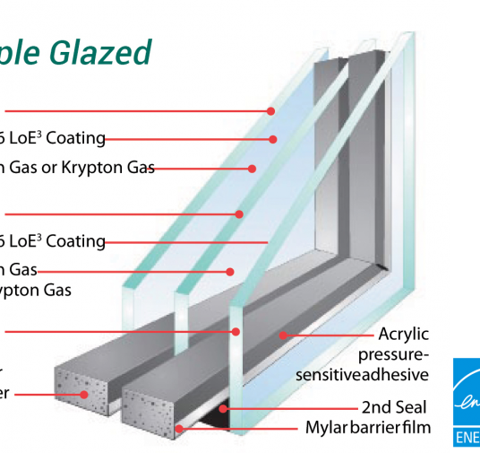Argon Vs. Krypton Gas In Windows – Discount Windows MN