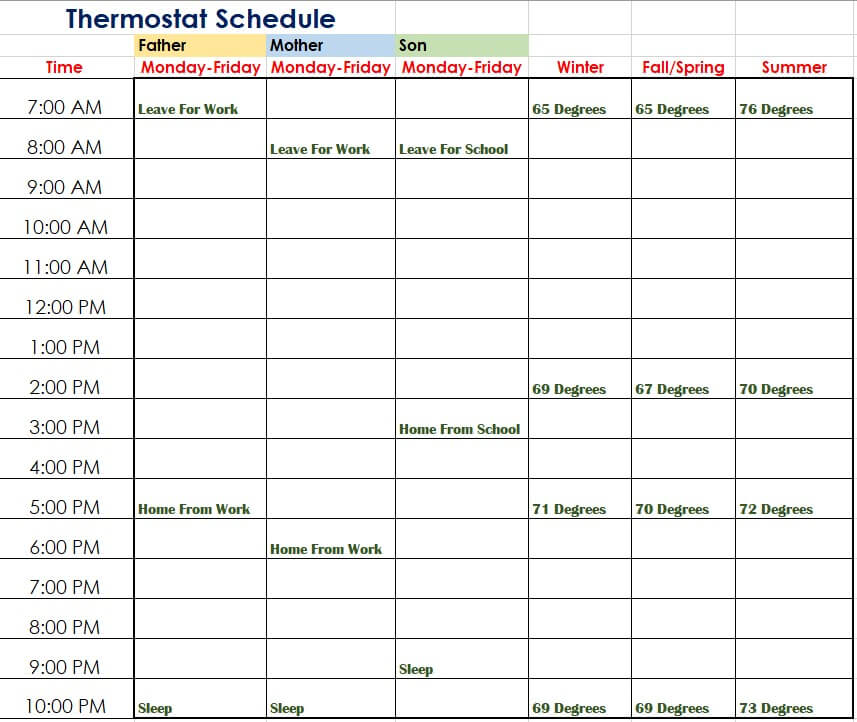 thermostat schedule worksheet
