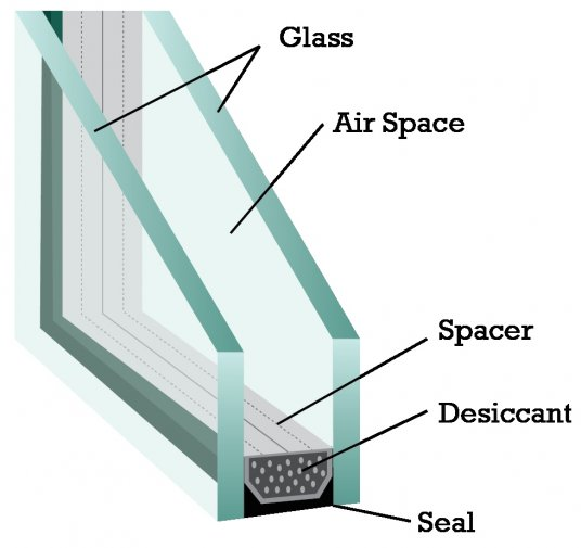 How Spacers Can Affect the Energy Efficiency – Discount Windows MN